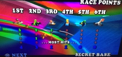 muppet racemania, ps1, playstation, muppets, kermit, racing, video game